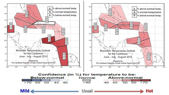 Temperature Outlook for the Caribbean June - August 2016